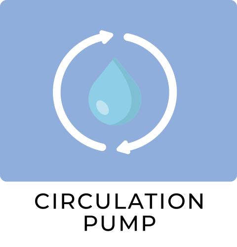Circulation pump